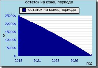 Как оплатить кредит в Хоум банке Казахстана